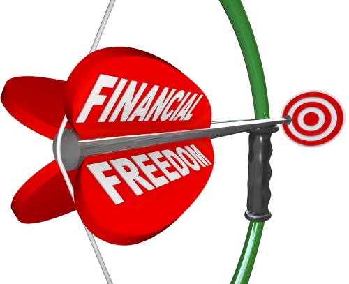 Have you enough investment wealth to support your desired lifestyle spending?