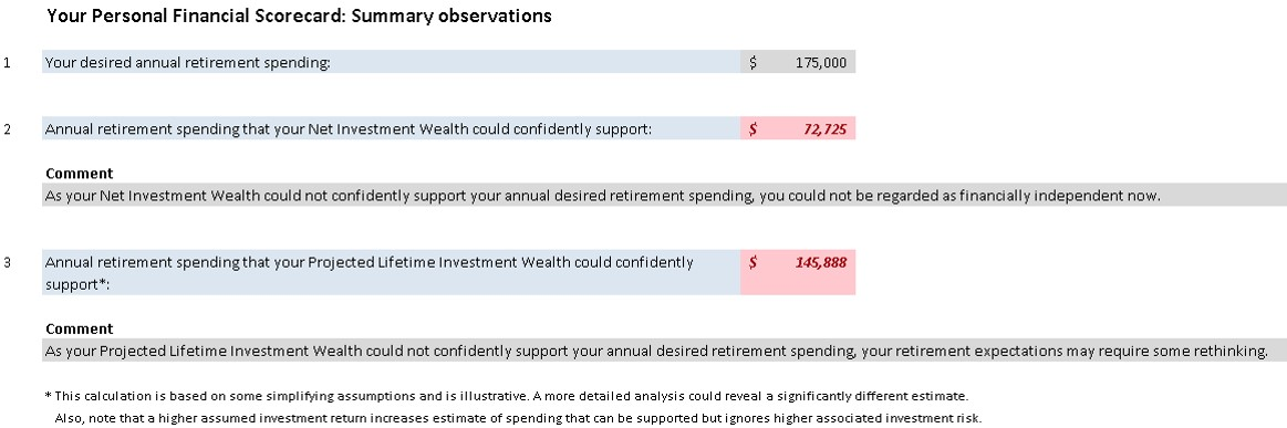 141215.Wealthcheck_Pink retirement income