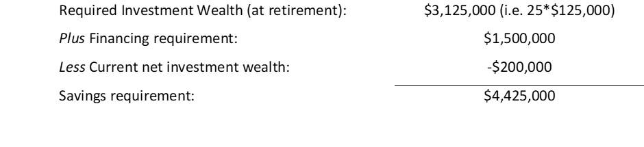 180821.Savings